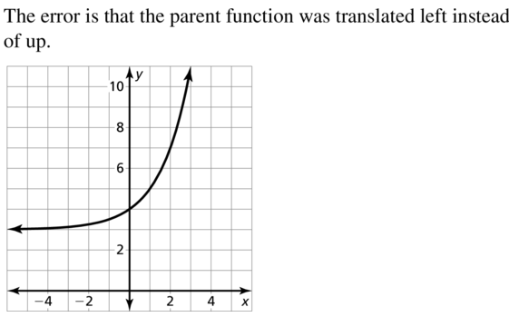 Big Ideas Math Answer Key Algebra 2 Chapter 6 Exponential and Logarithmic Functions 6.4 a 25