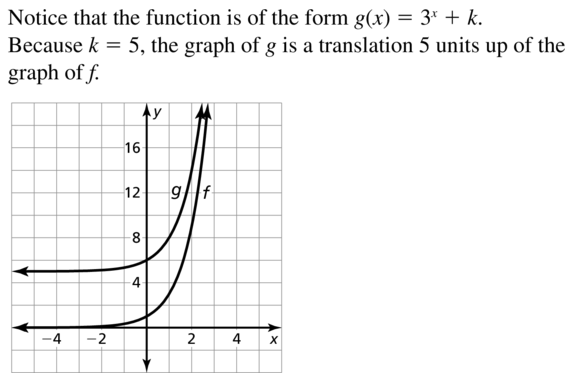 Big Ideas Math Answer Key Algebra 2 Chapter 6 Exponential and Logarithmic Functions 6.4 a 7
