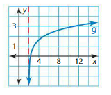 Big Ideas Math Answer Key Algebra 2 Chapter 6 Exponential and Logarithmic Functions q 1