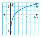 Big Ideas Math Answer Key Algebra 2 Chapter 6 Exponential and Logarithmic Functions q 3
