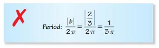 Big Ideas Math Answer Key Algebra 2 Chapter 9 Trigonometric Ratios and Functions 9.4 13