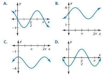 Big Ideas Math Answer Key Algebra 2 Chapter 9 Trigonometric Ratios and Functions 9.4 15