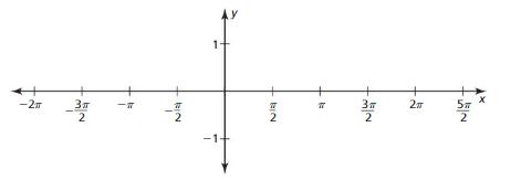 Big Ideas Math Answer Key Algebra 2 Chapter 9 Trigonometric Ratios and Functions 9.4 2