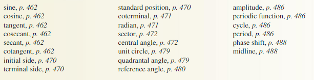 Big Ideas Math Answer Key Algebra 2 Chapter 9 Trigonometric Ratios and Functions 9.4 24
