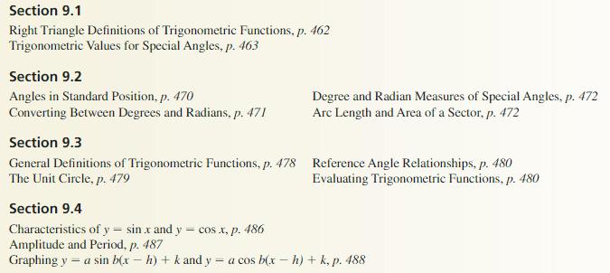 Big Ideas Math Answer Key Algebra 2 Chapter 9 Trigonometric Ratios and Functions 9.4 25