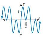 Big Ideas Math Answer Key Algebra 2 Chapter 9 Trigonometric Ratios and Functions 9.4 5