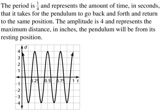 Big Ideas Math Answer Key Algebra 2 Chapter 9 Trigonometric Ratios and Functions 9.4 a 23
