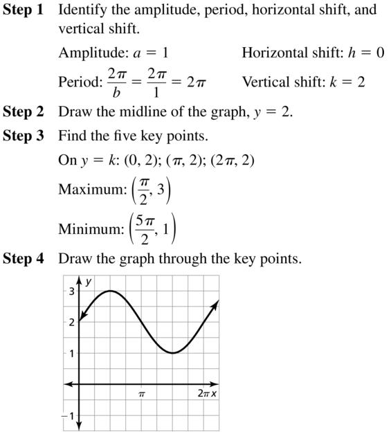 Big Ideas Math Answer Key Algebra 2 Chapter 9 Trigonometric Ratios and Functions 9.4 a 25