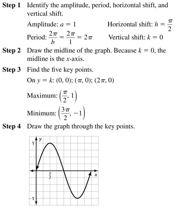 Big Ideas Math Answer Key Algebra 2 Chapter 9 Trigonometric Ratios and Functions 9.4 a 27