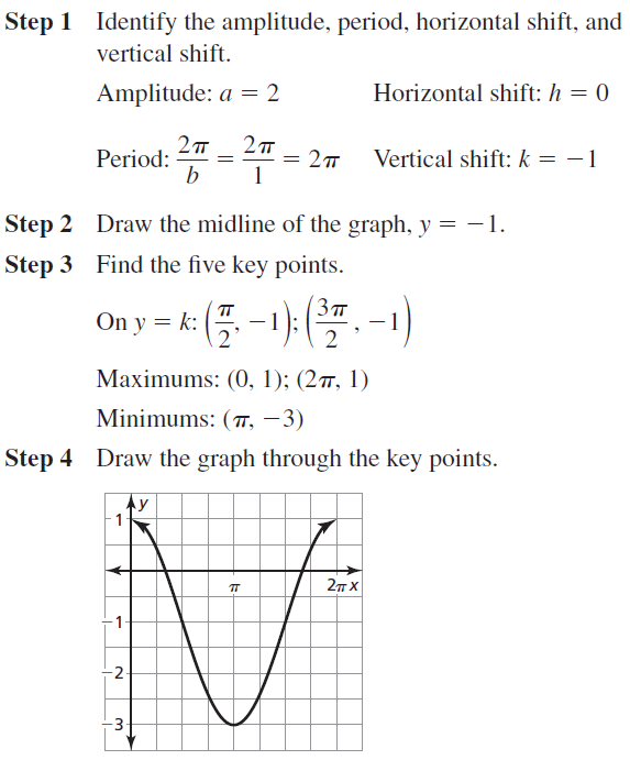 Big Ideas Math Answer Key Algebra 2 Chapter 9 Trigonometric Ratios and Functions 9.4 a 29