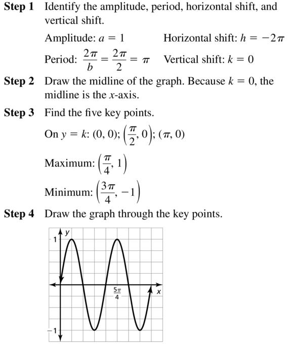 Big Ideas Math Answer Key Algebra 2 Chapter 9 Trigonometric Ratios and Functions 9.4 a 31