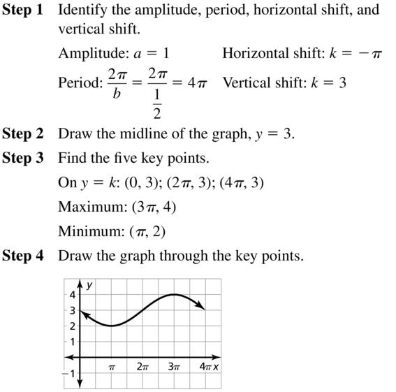 Big Ideas Math Answer Key Algebra 2 Chapter 9 Trigonometric Ratios and Functions 9.4 a 33