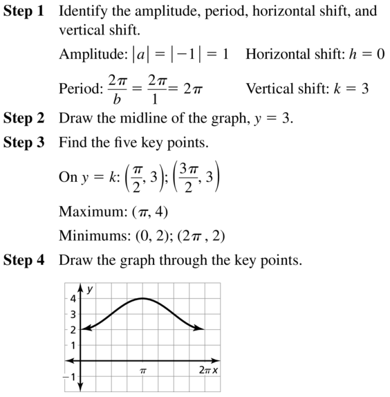 Big Ideas Math Answer Key Algebra 2 Chapter 9 Trigonometric Ratios and Functions 9.4 a 41