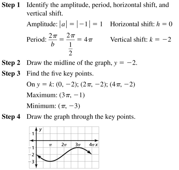 Big Ideas Math Answer Key Algebra 2 Chapter 9 Trigonometric Ratios and Functions 9.4 a 43