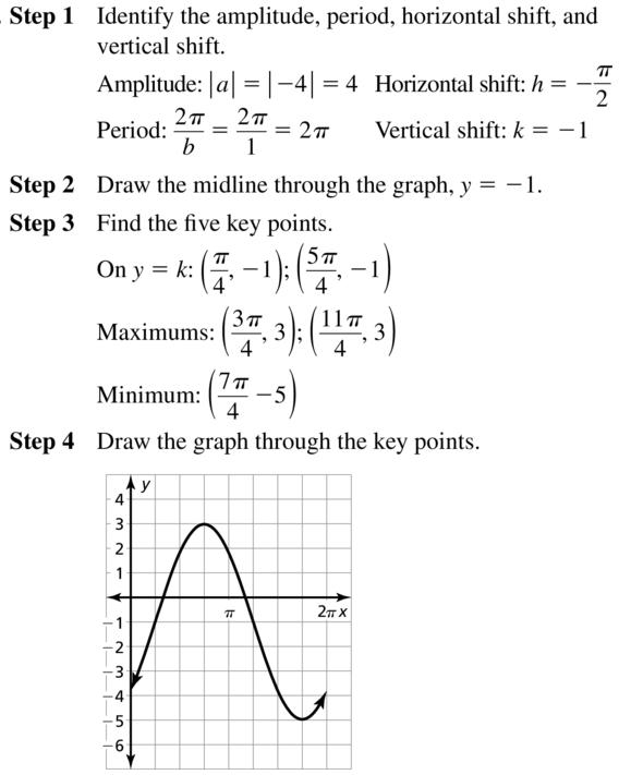 Big Ideas Math Answer Key Algebra 2 Chapter 9 Trigonometric Ratios and Functions 9.4 a 47