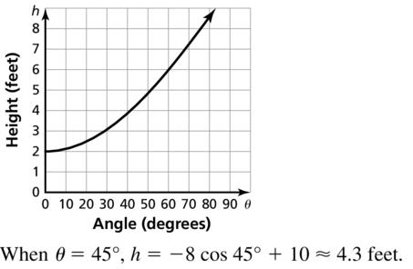 Big Ideas Math Answer Key Algebra 2 Chapter 9 Trigonometric Ratios and Functions 9.4 a 55
