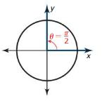 Big Ideas Math Answer Key Algebra 2 Chapter 9 Trigonometric Ratios and Functions q 5