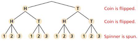 Big Ideas Math Answer Key Geometry Chapter 12 Probability 72