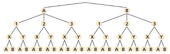 Big Ideas Math Answer Key Geometry Chapter 12 Probability 82