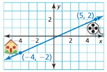 Big Ideas Math Answer Key Geometry Chapter 3 Parallel and Perpendicular Lines 166