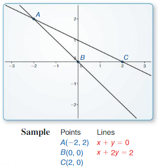 Big Ideas Math Answer Key Geometry Chapter 4 Transformations 124