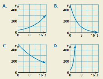 Big Ideas Math Answers Algebra 1 Chapter 6 Exponential Functions and Sequences 85