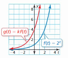 Big Ideas Math Answers Algebra 1 Chapter 6 Exponential Functions and Sequences 87