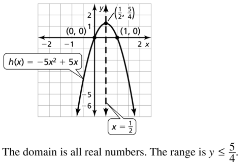 Big Ideas Math Answers Algebra 1 Chapter 8 Graphing Quadratic Functions 8.5 a 15.2
