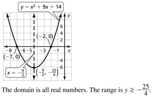 Big Ideas Math Answers Algebra 1 Chapter 8 Graphing Quadratic Functions 8.5 a 17.2
