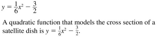 Big Ideas Math Answers Algebra 1 Chapter 8 Graphing Quadratic Functions 8.5 a 85.2