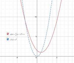 Big Ideas Math Answers Algebra 1 Chapter 8 img_16