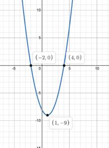 Big Ideas Math Answers Algebra 1 Chapter 8 img_20