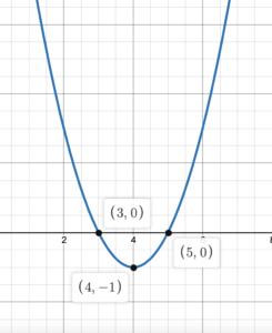 Big Ideas Math Answers Algebra 1 Chapter 8 img_22