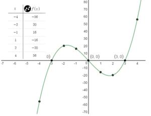 Big Ideas Math Answers Algebra 1 Chapter 8 img_26