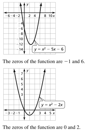 Big Ideas Math Answers Algebra 1 Chapter 9 Solving Quadratic Equations 9.5 a 79.2