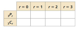 Big Ideas Math Answers Algebra 2 Chapter 10 Probability 10.5 10