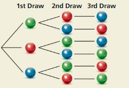Big Ideas Math Answers Algebra 2 Chapter 10 Probability 10.5 16