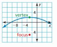 Big Ideas Math Answers Algebra 2 Chapter 2 Quadratic Functions 108