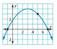 Big Ideas Math Answers Algebra 2 Chapter 2 Quadratic Functions 109