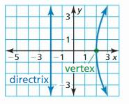 Big Ideas Math Answers Algebra 2 Chapter 2 Quadratic Functions 110