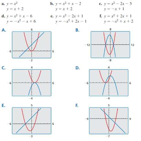 Big Ideas Math Answers Algebra 2 Chapter 3 Quadratic Equations and Complex Numbers 3.5 1