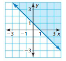 Big Ideas Math Answers Algebra 2 Chapter 3 Quadratic Equations and Complex Numbers 3.5 14