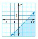 Big Ideas Math Answers Algebra 2 Chapter 3 Quadratic Equations and Complex Numbers 3.5 15