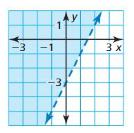 Big Ideas Math Answers Algebra 2 Chapter 3 Quadratic Equations and Complex Numbers 3.5 16