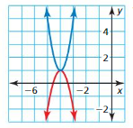 Big Ideas Math Answers Algebra 2 Chapter 3 Quadratic Equations and Complex Numbers 3.5 4