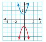 Big Ideas Math Answers Algebra 2 Chapter 3 Quadratic Equations and Complex Numbers 3.5 5