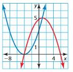 Big Ideas Math Answers Algebra 2 Chapter 3 Quadratic Equations and Complex Numbers 3.5 7