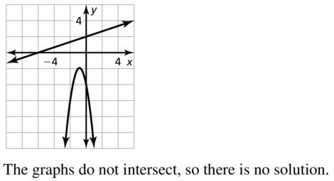 Big Ideas Math Answers Algebra 2 Chapter 3 Quadratic Equations and Complex Numbers 3.5 a 5