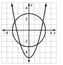 Big Ideas Math Answers Algebra 2 Chapter 3 Quadratic Equations and Complex Numbers 3.5 a 57.2