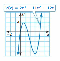 Big Ideas Math Answers Algebra 2 Chapter 4 Polynomial Functions 55